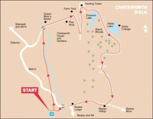 chatsworth house walk