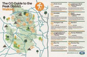 Peak District walking routes